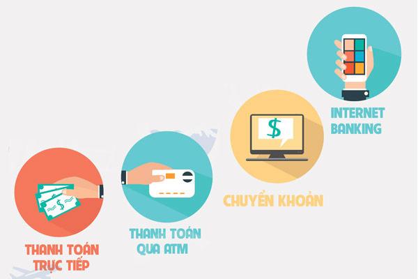 Quy định và hình thức thanh toán - Đặc sản vùng miền ngon